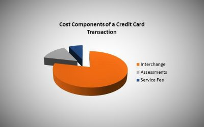 Interchange Fee Facts for Merchant Consideration